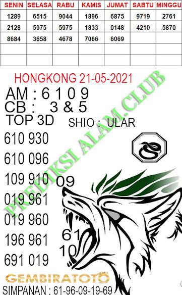 Syair sentana hk hari ini 21 mei 2021