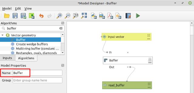 A simple buffer model