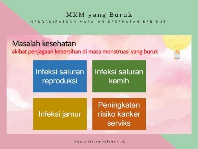 masalah kesehatan saat menstruasi