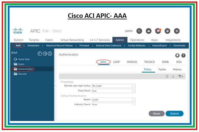 Part 5: Verification of Authentication Policies AAA and TACACS+ on Cisco ACI APIC Dashboard