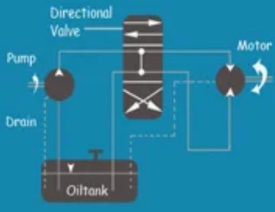 Sistem hidrolik terbuka