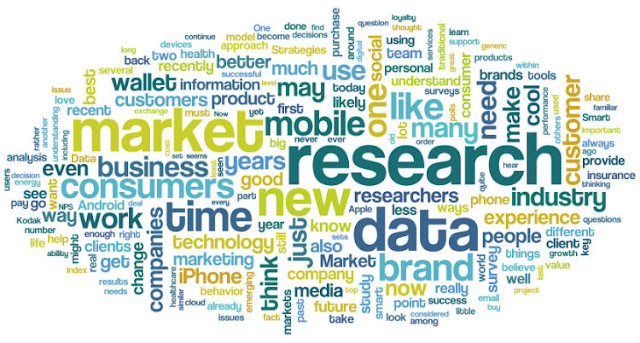 marketing research firms
