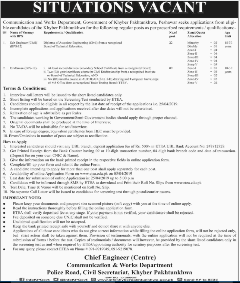 Advertisement for Communication and Works Department KPK Jobs 2019