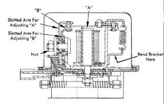 repair-manuals: August 2013