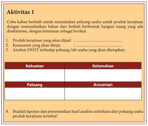 Prakarya Dan Kewirausahaan Sman 1 Maja Materi 2 Kelas Xi