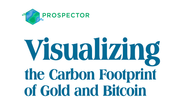 Carbon Footprint of Gold and Bitcoin