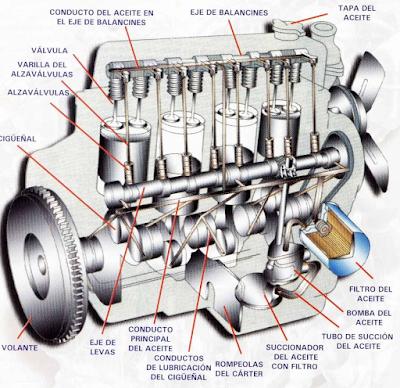 محرك الديزل