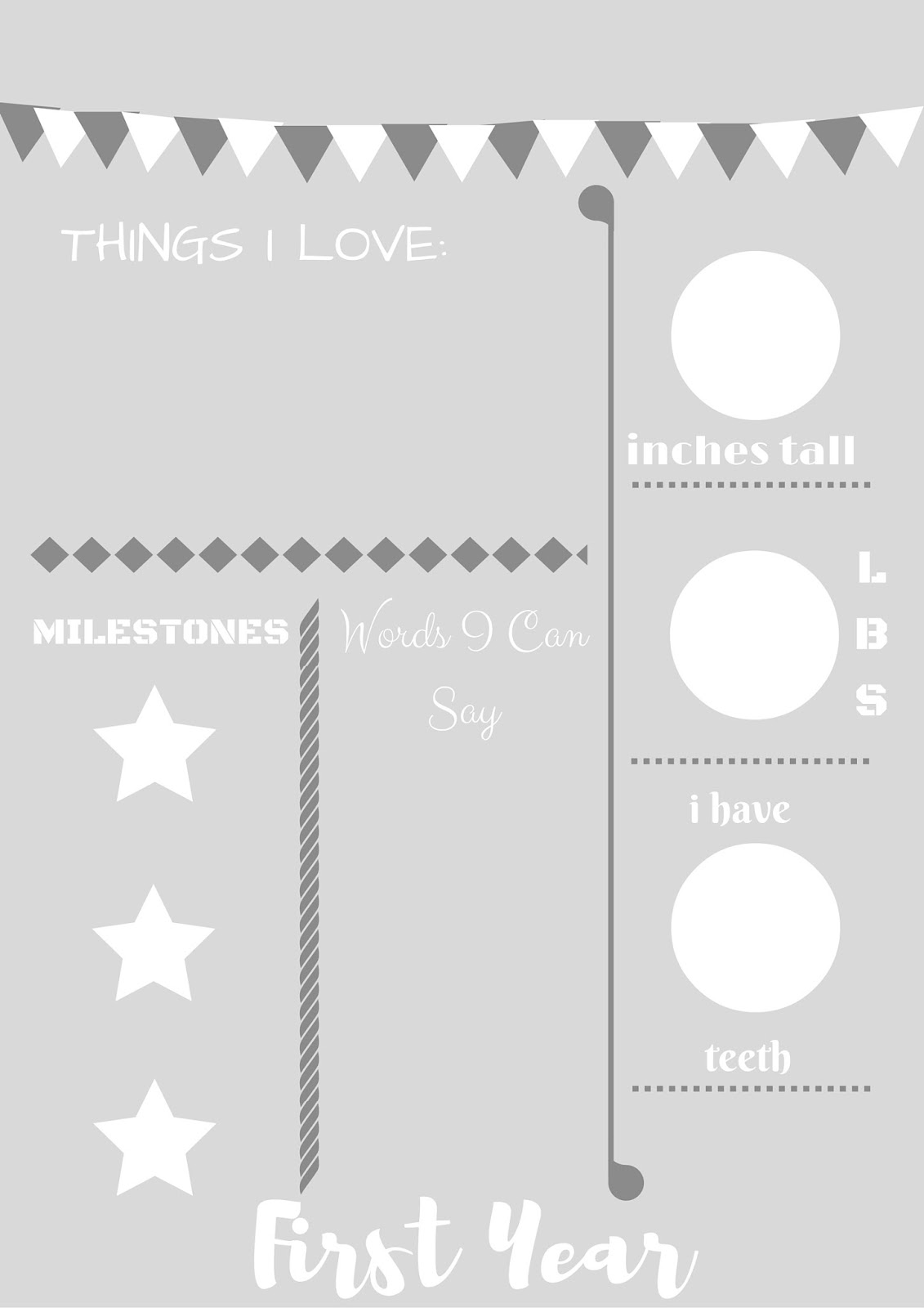 Musings By Candace Jean First Year Baby Milestones Poster