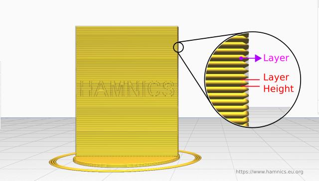 Layer Height 3D Printing, 3D Printing Halus, 3D printing bagus, 3D Printing, Presisi
