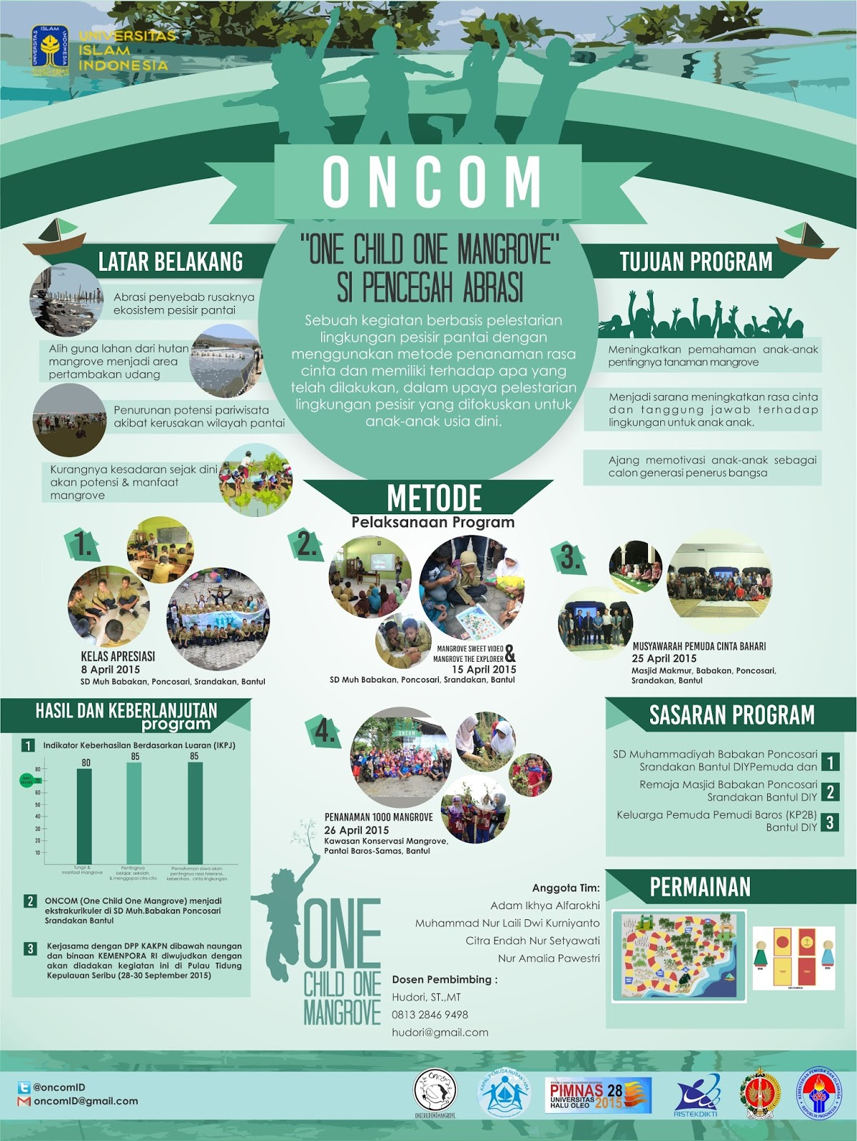 One Child One Mangrove (ONCOM) PKM - M UII di pimnas | you ...