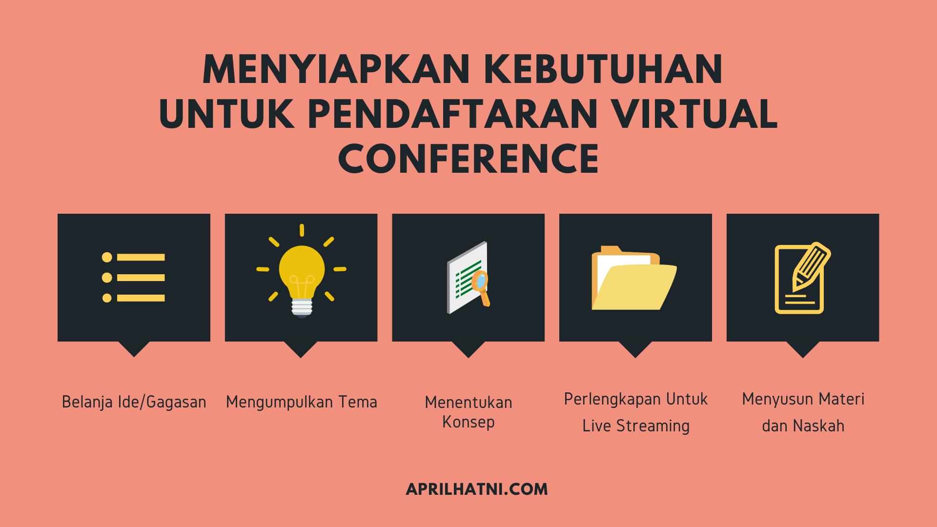 persiapan kebutuhan pendaftaran virtual conference