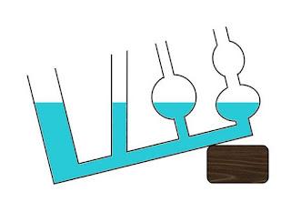 Rumus Tekanan Hidrostatis (Tekanan pada Zat Cair) dan Bejana Berhubungan