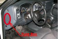 letak box sekring  chevrolet BLAZER 1997