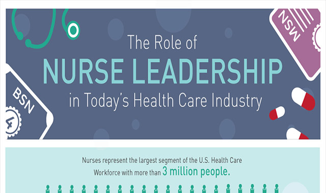 The role of nurse leadership in the healthcare industry of today #infographic