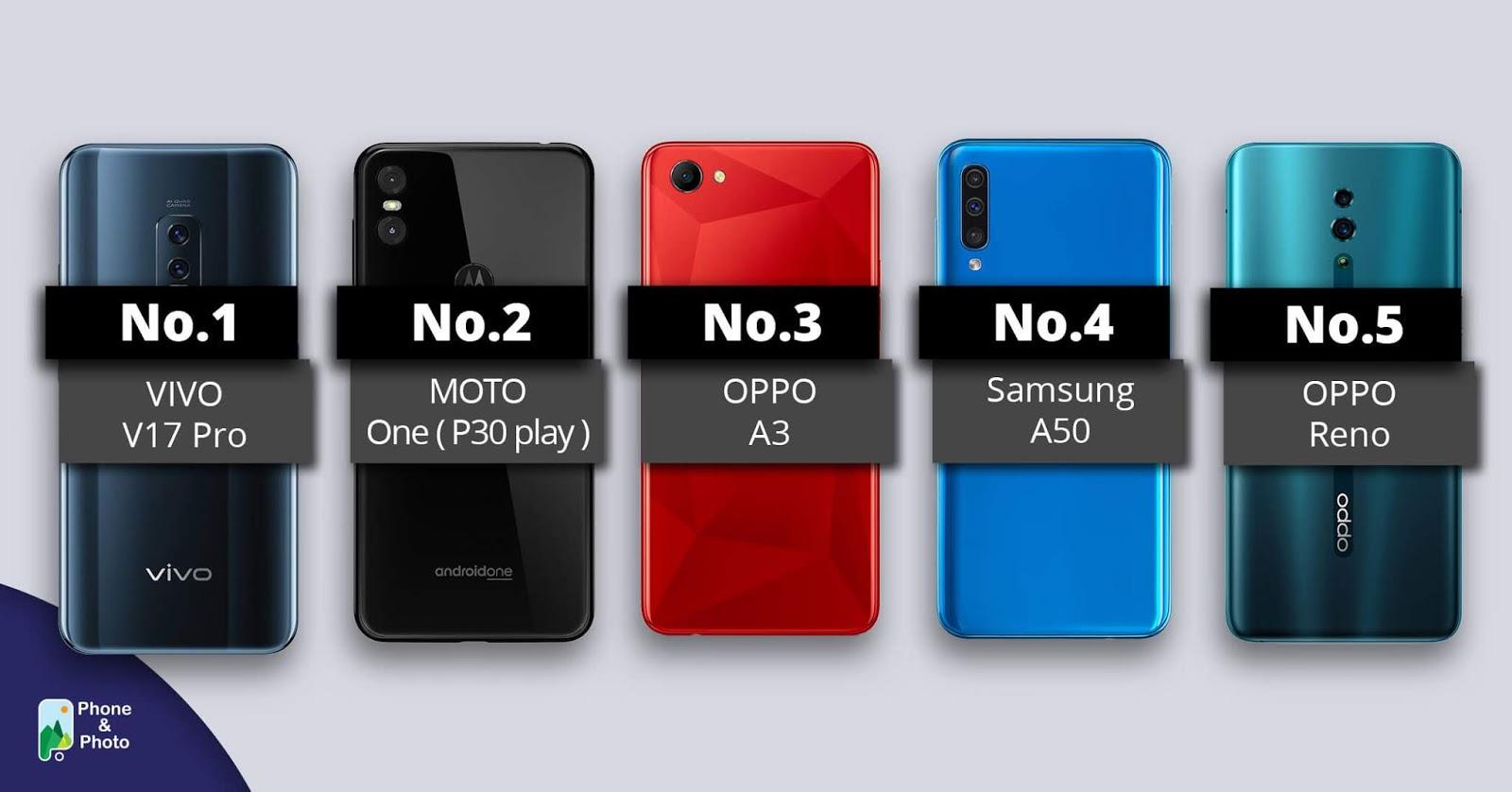 Top 10 Best Camera Phone of Feb. 2020 Under USD 500_Top 5~Top 1