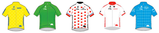 Classification jerseys of the Tour of California