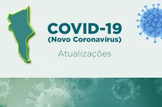 22 casos de Covid-19 nas ultimas 24 horas em Itiruçu