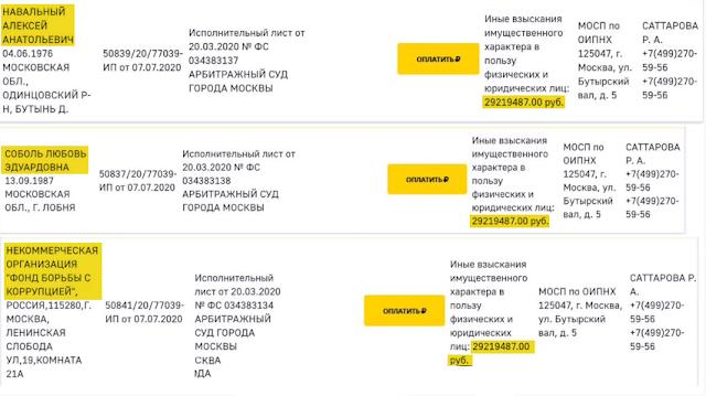учитывая нереальную сумму в 88 млн руб., фонд вынужден прекратить свою деятельность