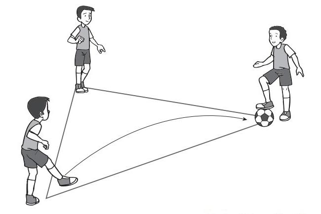 Nih Variasi Teknik Dasar Sepak Bola Materi Tertulis