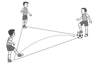 Dalam permainan sepak bola niscaya kita akan menemukan adanya variasi dan kombinasi dalam p Materi Sekolah |  Variasi Teknik Dasar Sepak Bola