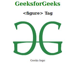 penggunaan tag figure untuk menambahkan gambar pada laman html 5