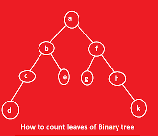How to Count Number of Leaf Nodes in Binary Tree