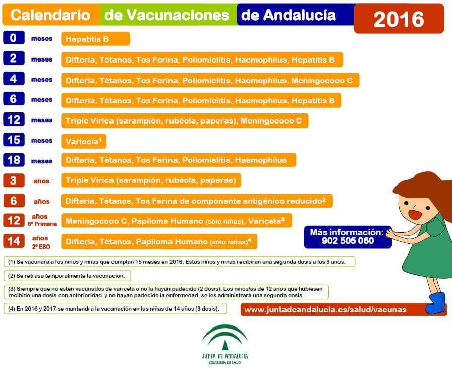 Calendario Vacunas 2020 Andalucia.Xaudar Salud Calendario De Vacunas Andalucia 2016