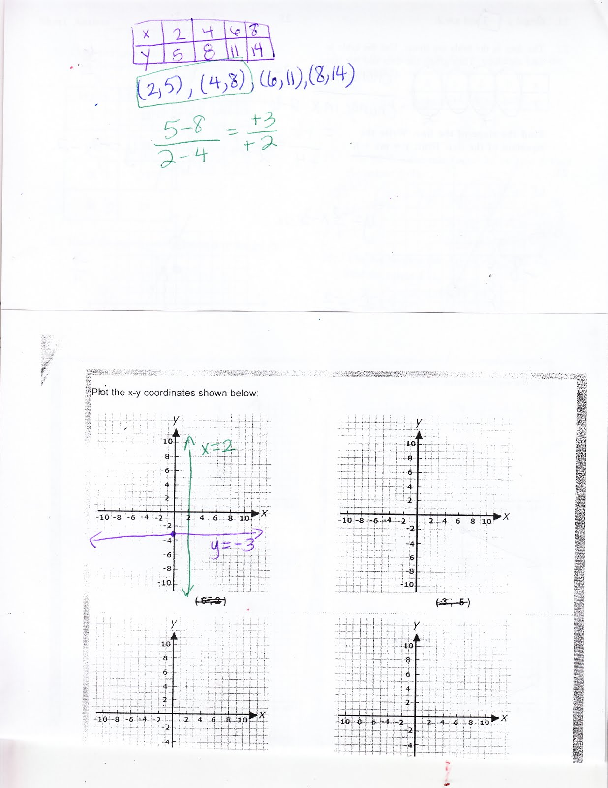 Ms. Jean's Algebra Readiness Blog: Chapter 8 practice test