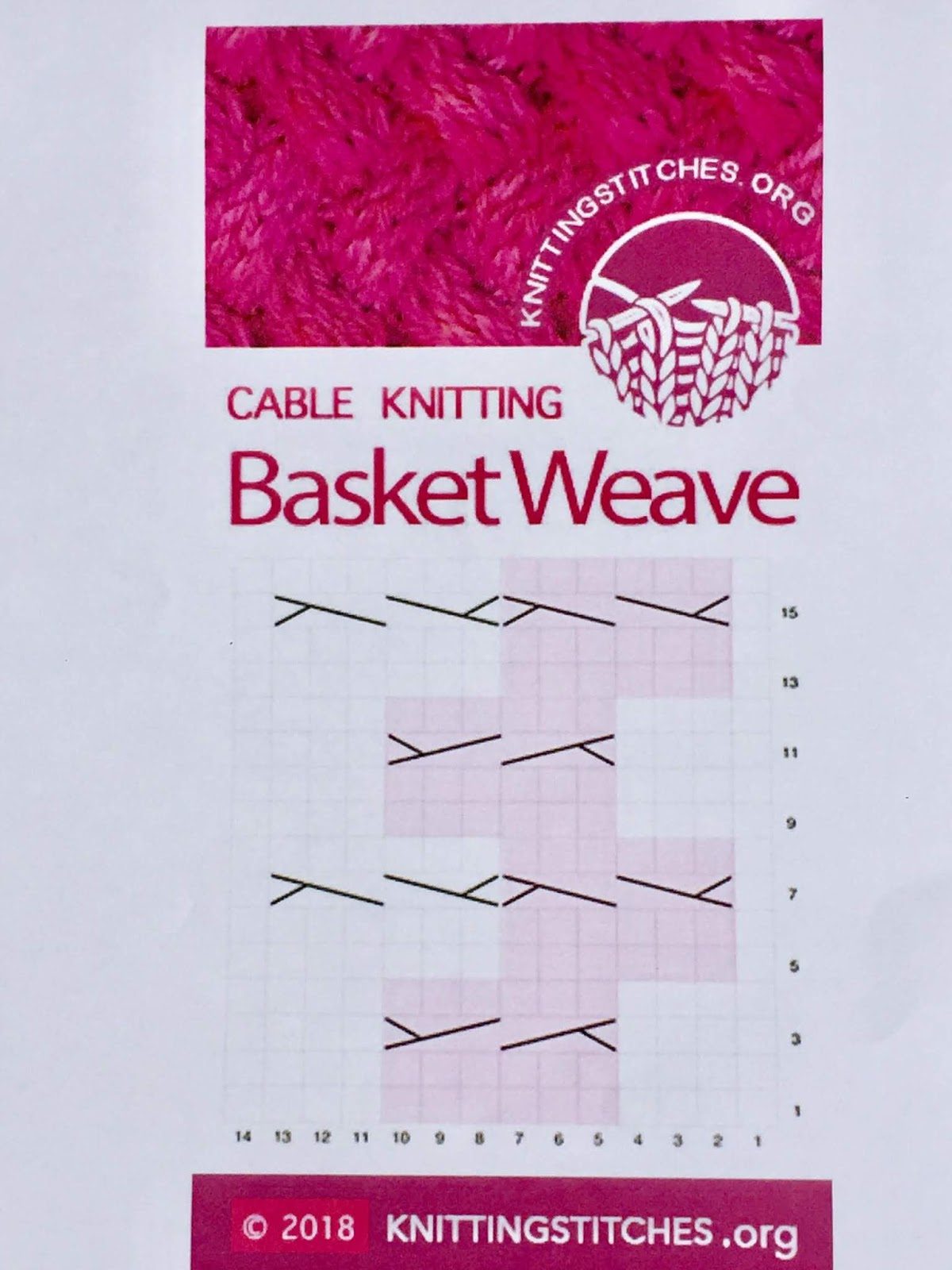 Knitting Stitches 2018 - Basket Weave Cable