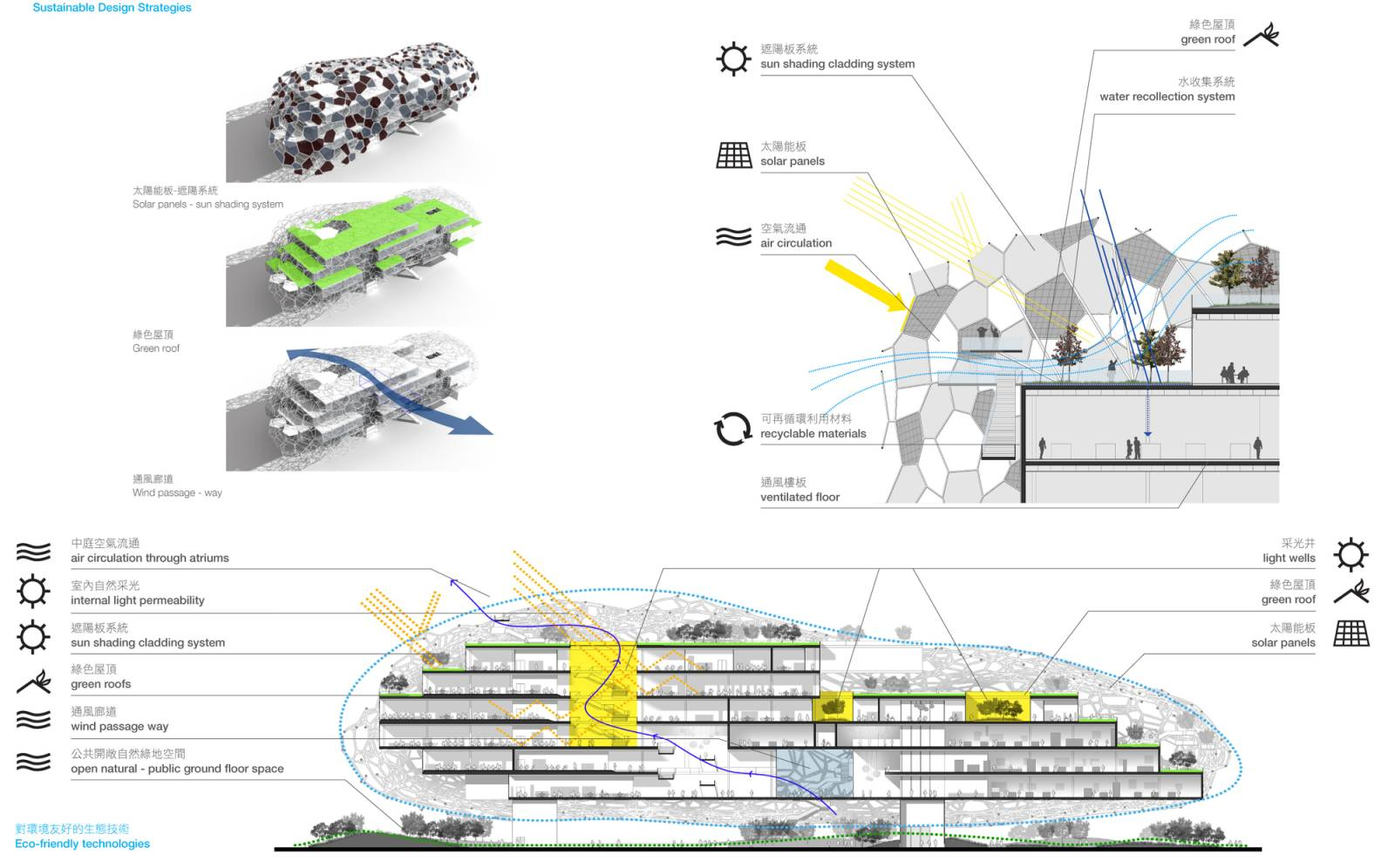 Water Cooler Wiring Diagrams Taichung City Cultural Center Competition Entry By Rmjm