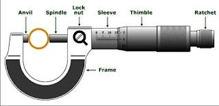 bagian-bagian-mikrometer-sekrup