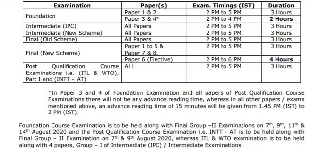 CA Final July 2020 Exam Timings