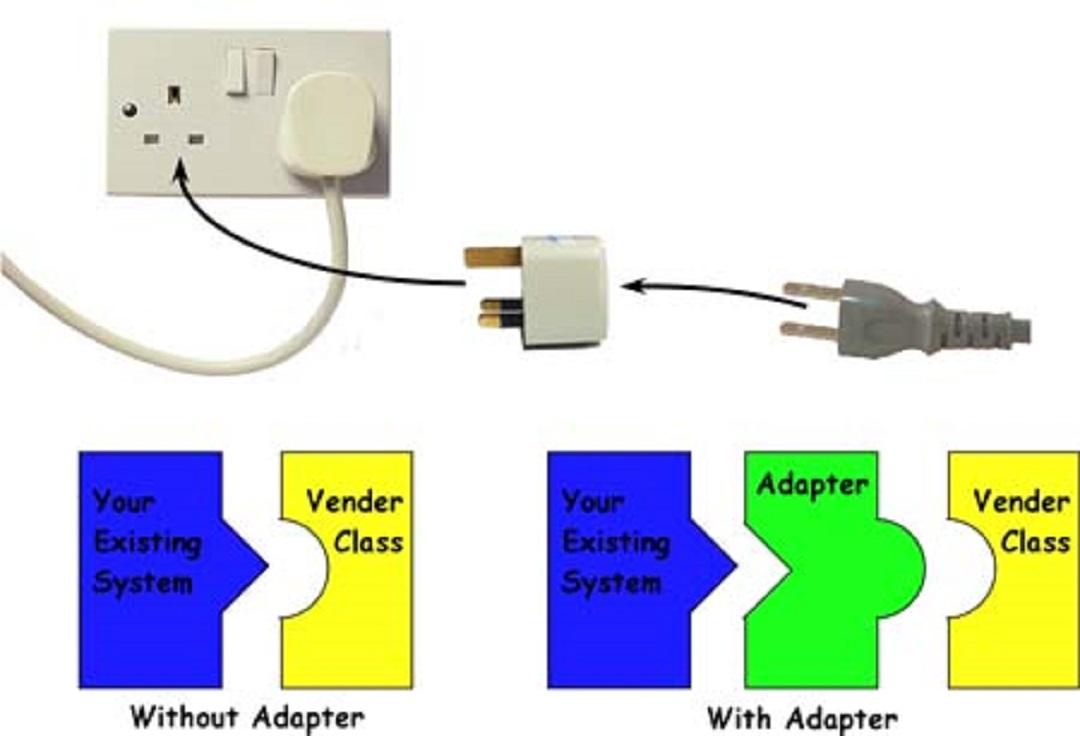 Java Pattern Example New Ideas