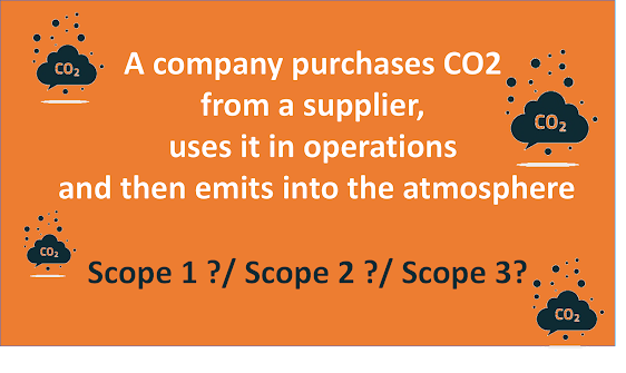 Few FAQs on GHG Accounting Under Different Scopes