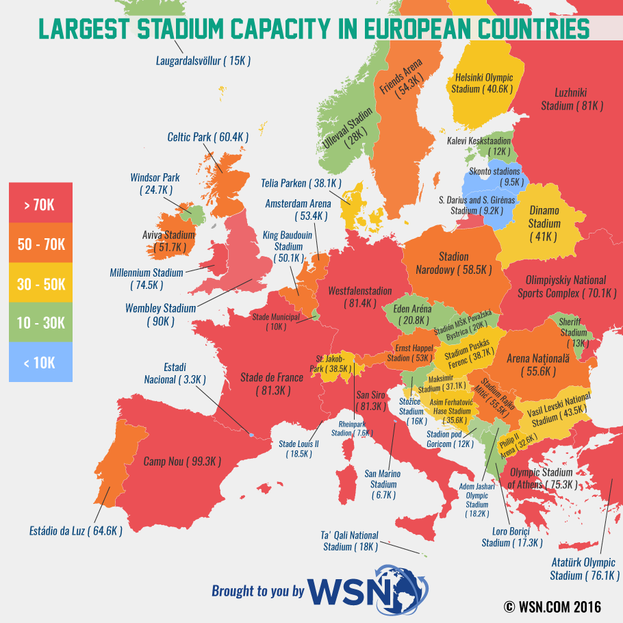 Largest stadium capacity in European countries