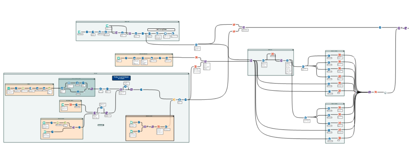 Some Of My Favorite Alteryx Tools Settings Pixel Mixer Datatool System 3 Wiring Diagram Containers