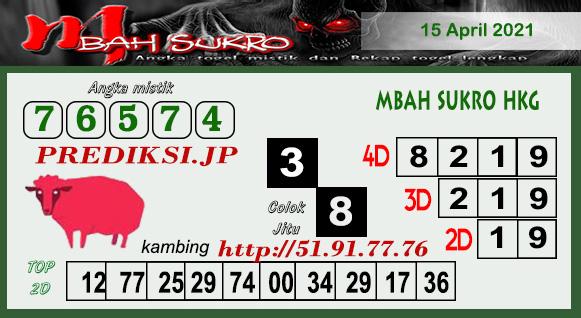 Prediksi Mbah Sukro HK Kamis 15 April 2021