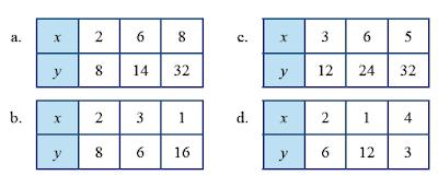 kunci jawaban matematika kelas 7 halaman 48 - 49 ayo kita berlatih 5.5