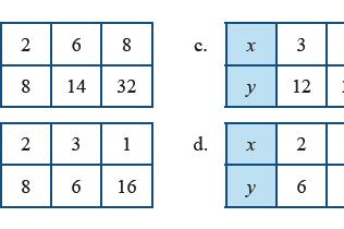 Kunci Jawaban Matematika Kelas 7 Halaman 48, 49 Ayo Kita Berlatih 5.5