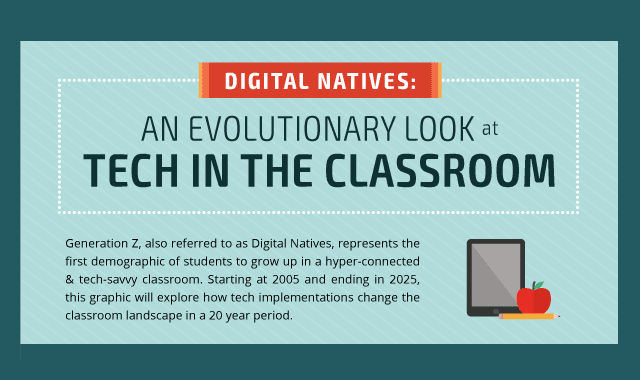 An Evolutionary Look at Tech in the Classroom