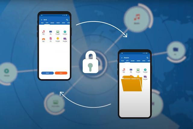 Las cinco mejores aplicaciones para compartir archivos pesados en Android 2020