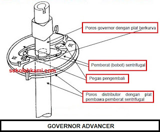 governor advancer