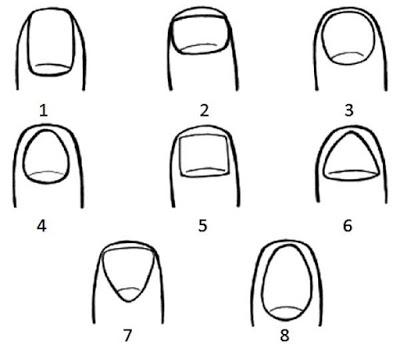नाखूनों की शेप से भी पता चलती है स्वभाव की ये बातें-The shape of the nails also shows these things of nature