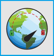 ISVO-Meter GPS Tracking Dengan Fitur Yang Lengkap