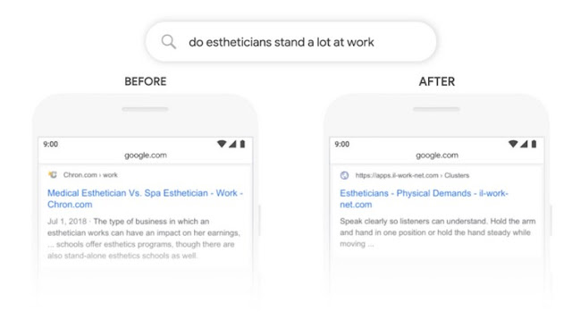 Algoritma Google Menerapkan BERT Untuk Peringkat Pencarian Website