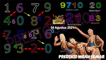 Prediksi Mbah Semar Macau Rabu 31-07-2021