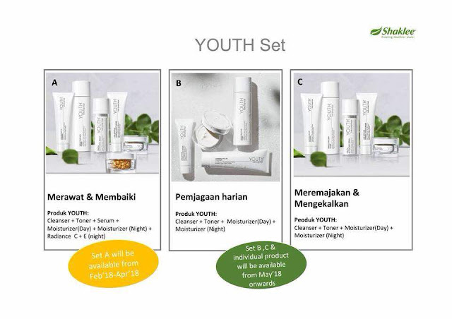 YOUTH® skin care set