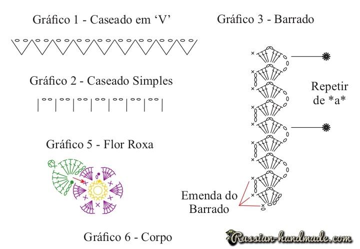 Схемы вязания крючком курочки и кружева для отделки полотенца (1)