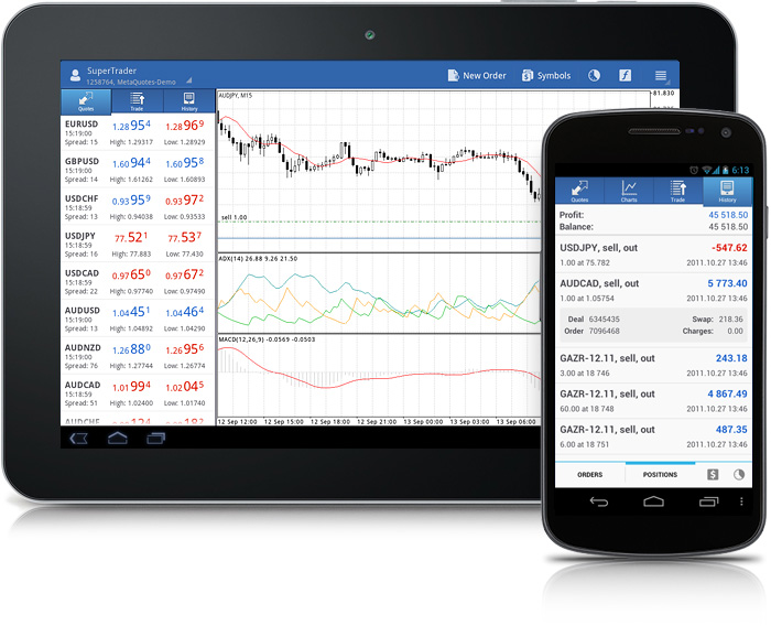 Forex trader on android software