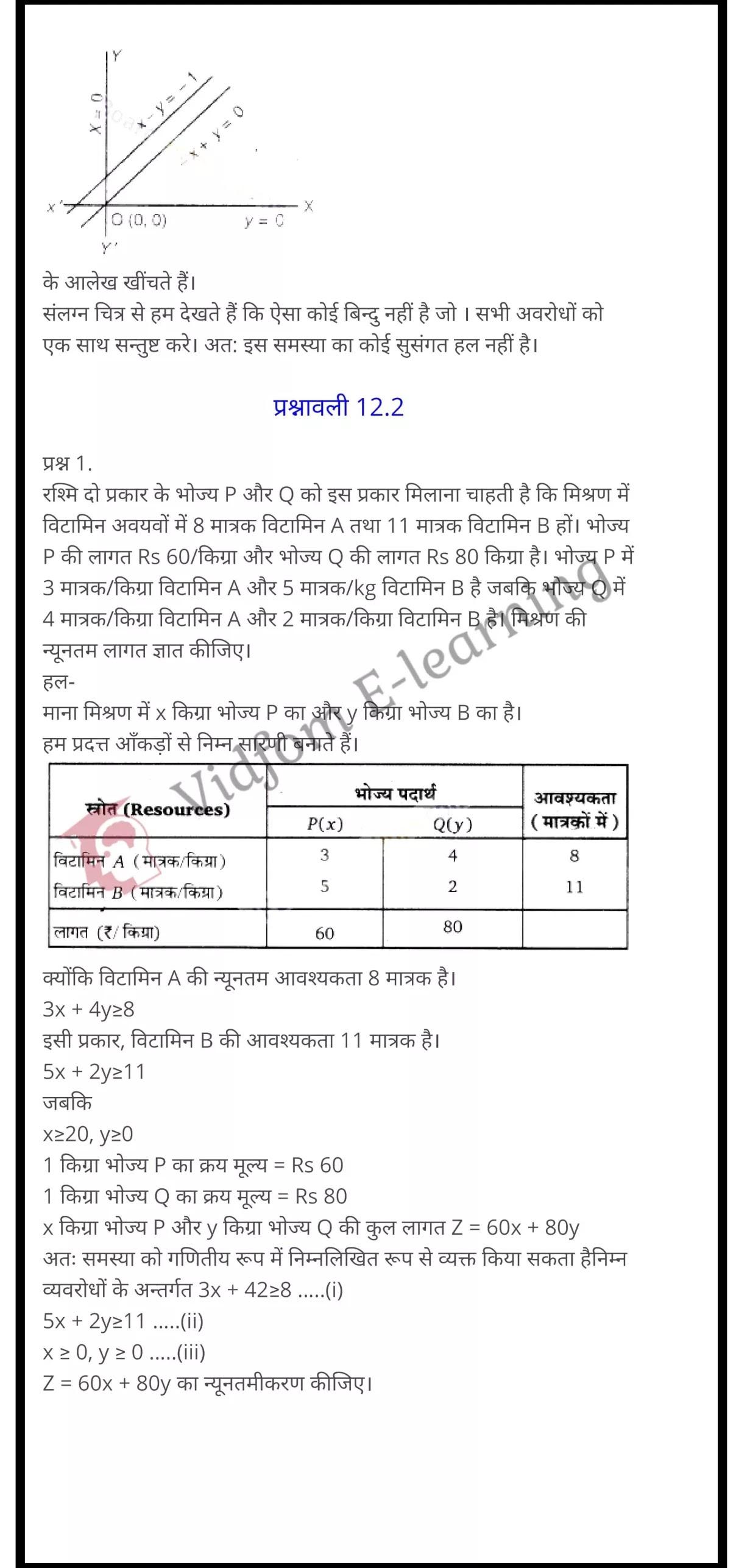 class 12 maths chapter 12 light hindi medium 8